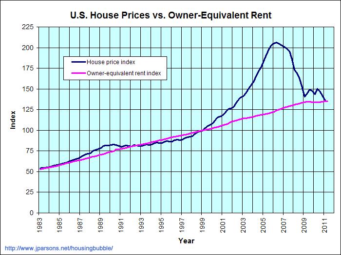 exelon real time prices